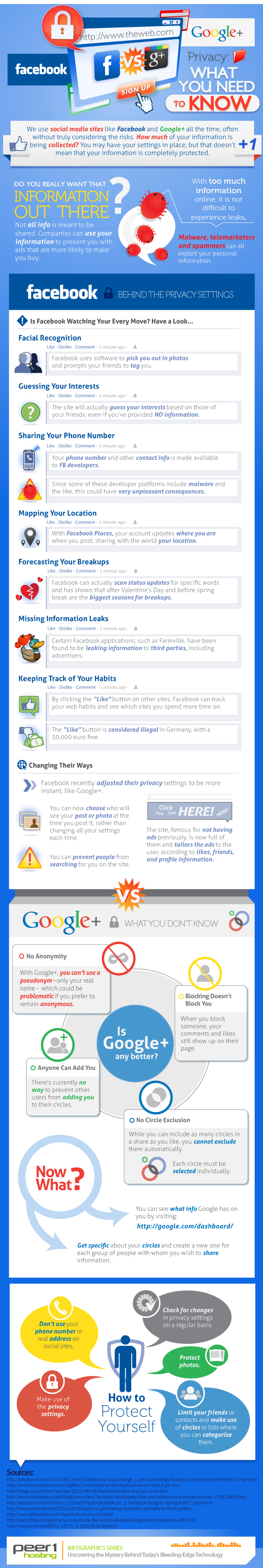 Facebook vs Google Plus Privacy Comparison Infographic